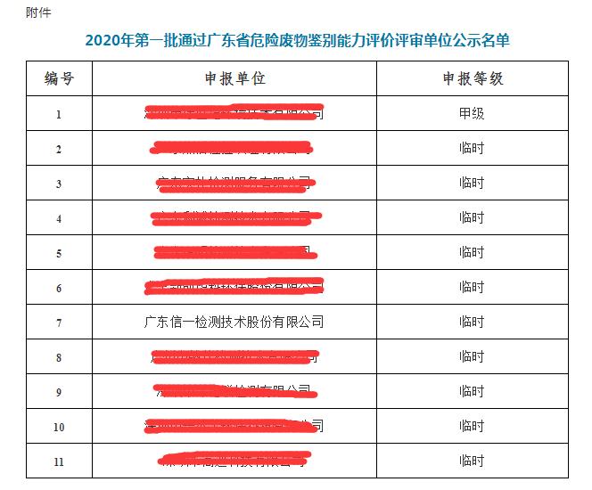 2020年第一批广东省危险废物鉴别能力评价评审单位公示名单